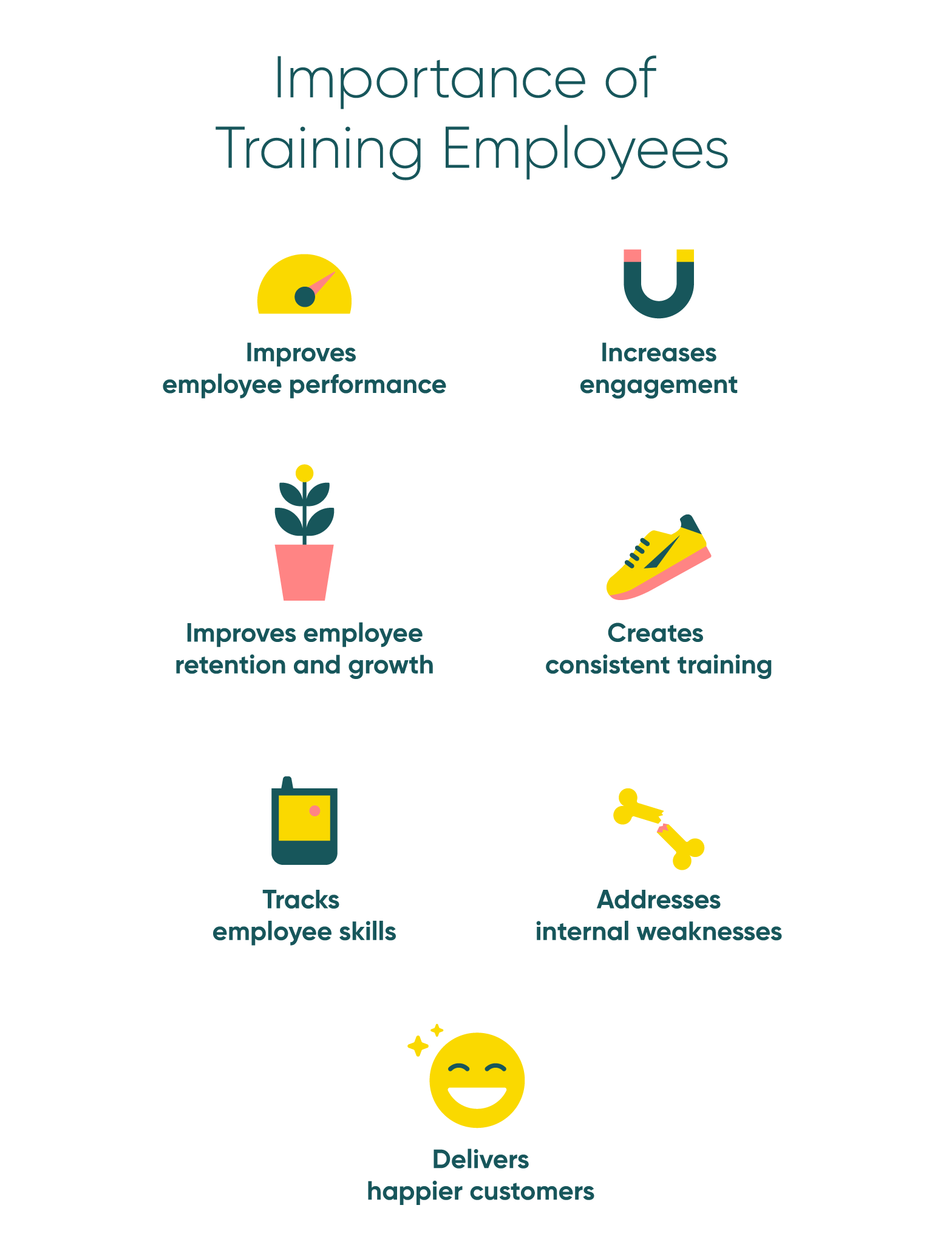 Importance of training employees