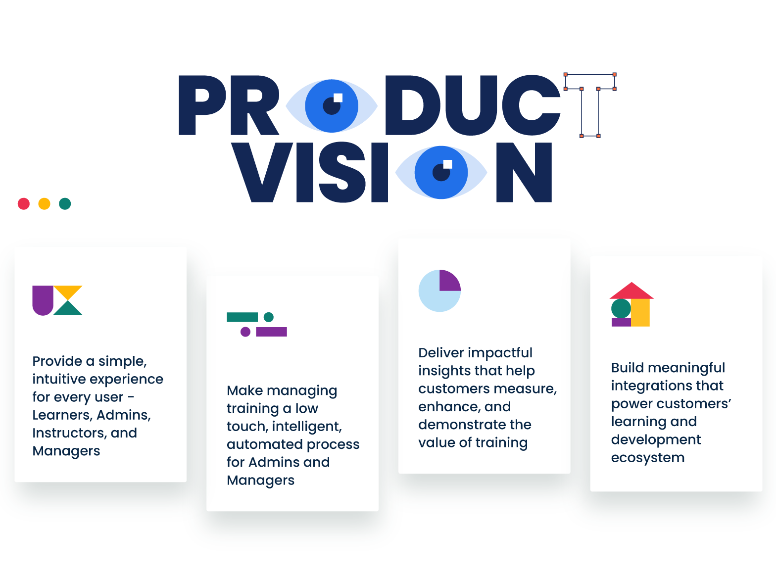 Blog: LearnUpon Product Vision 2021