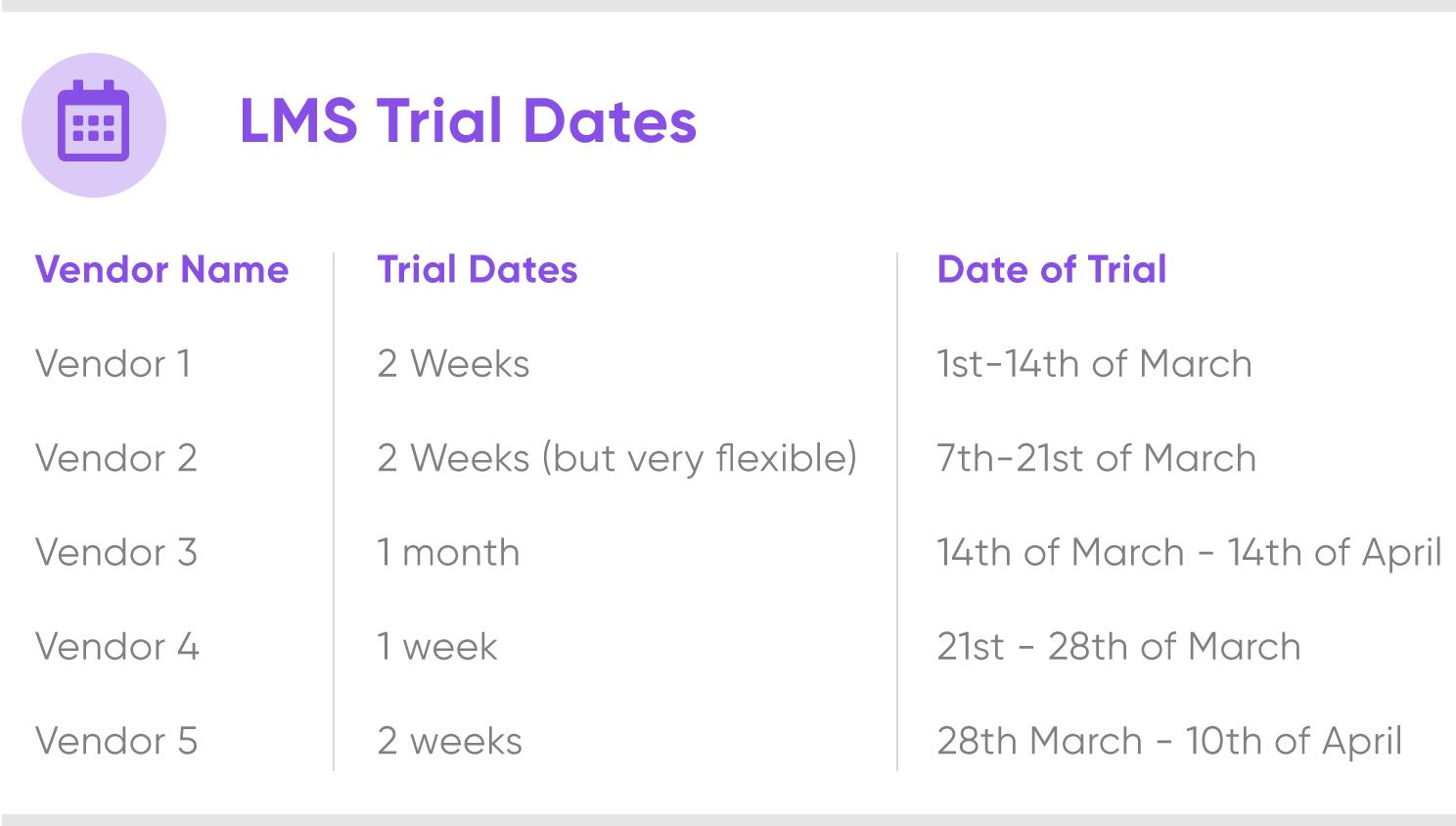 lms trial