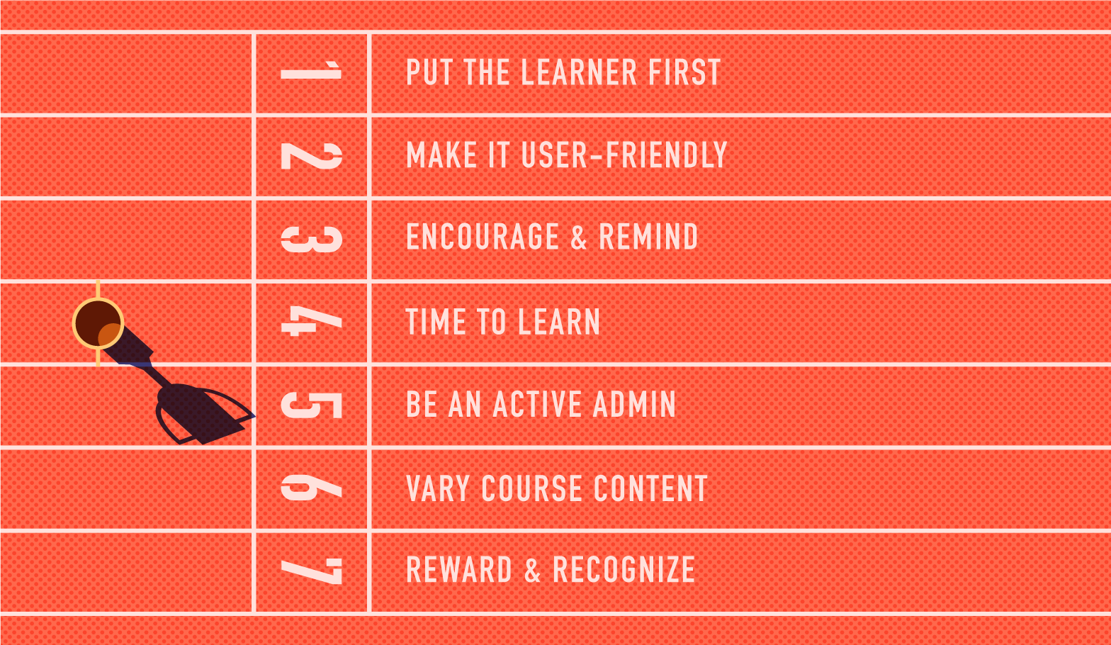 How to create engaging online courses