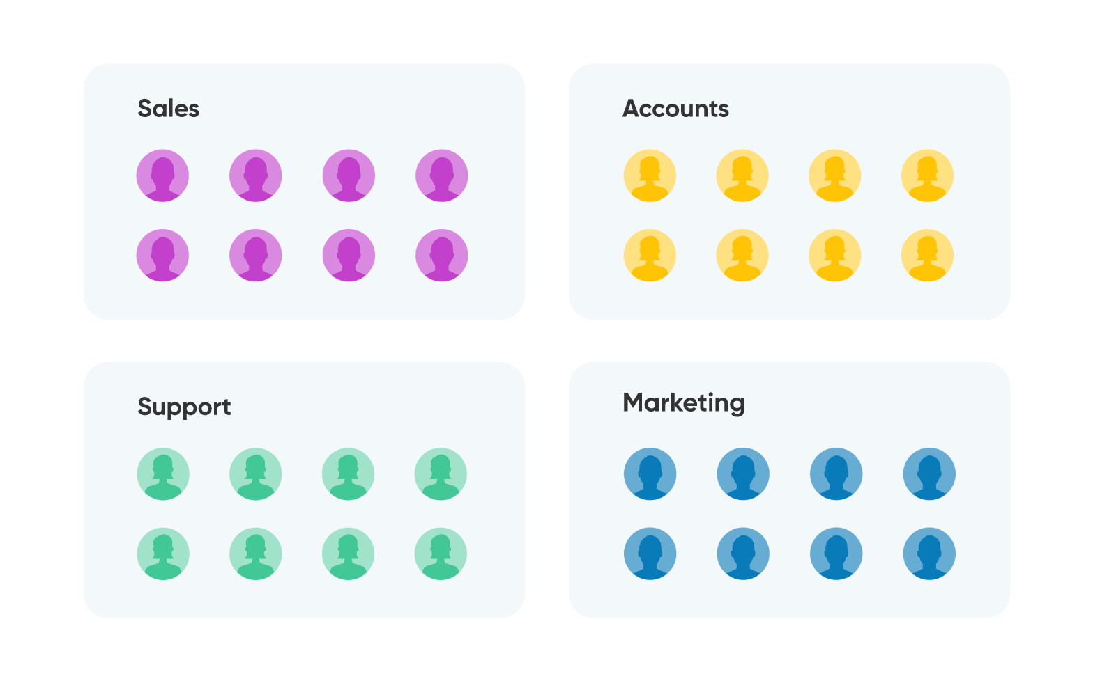 using groups to Create a Successful Onboarding Program with an LMS
