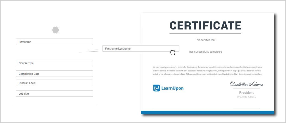 creating a certificate to use in the certification process