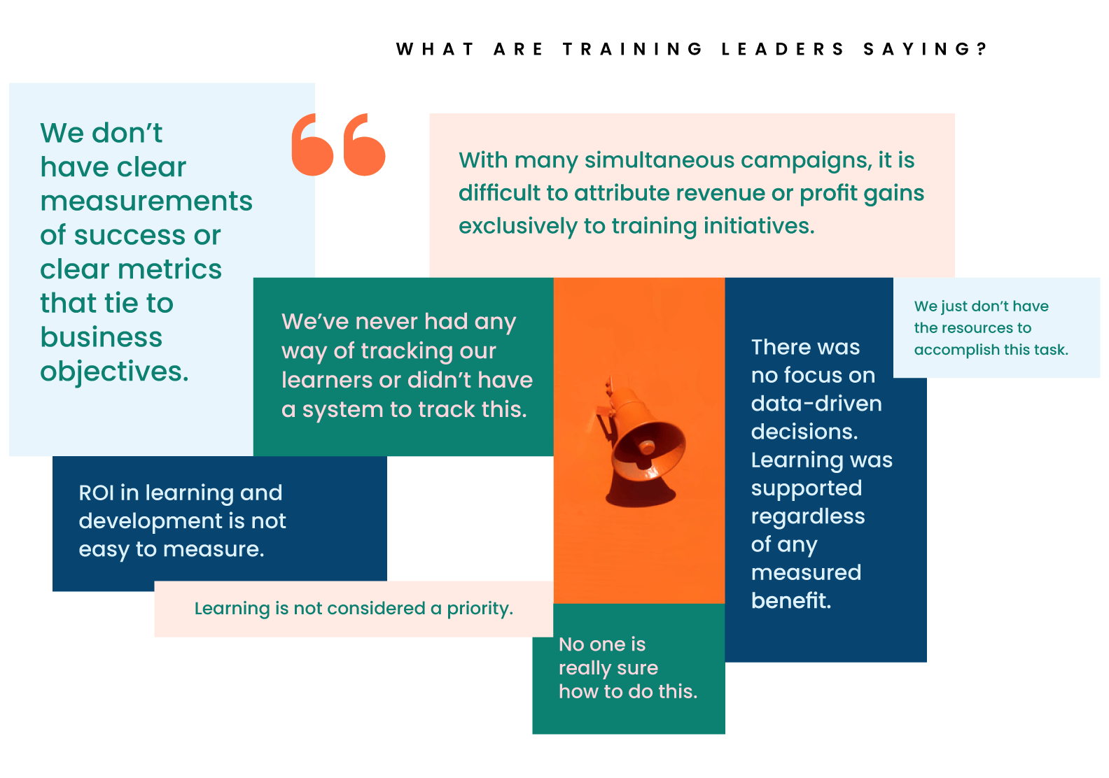 What leaders say about the barrier to training ROI