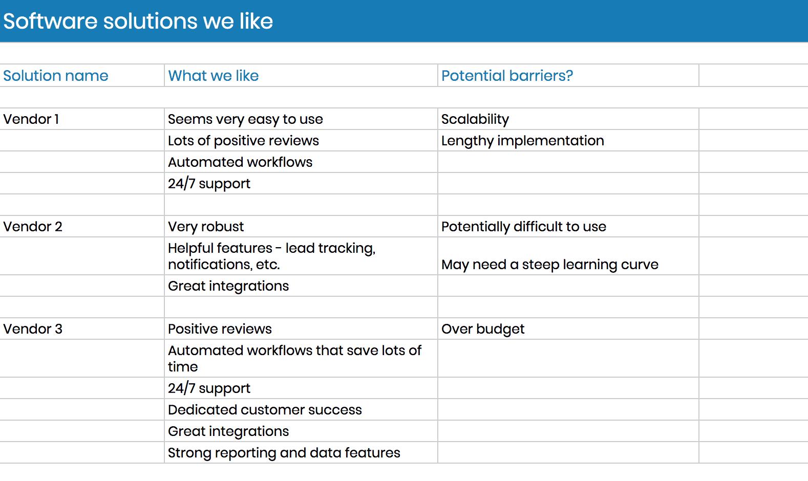 Choosing software