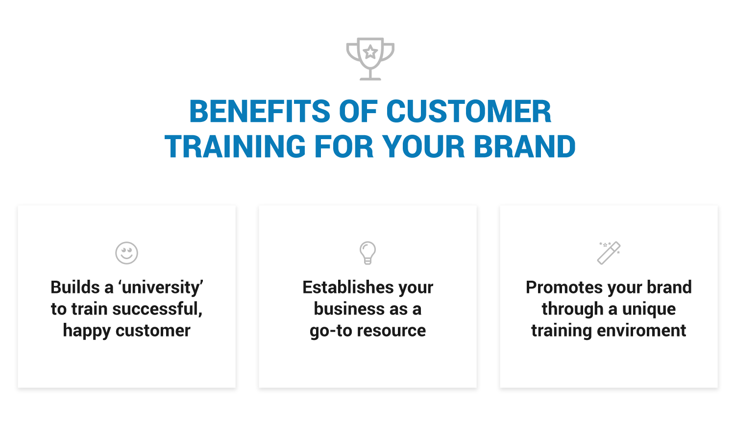 Build a Stronger Brand With Customer Training