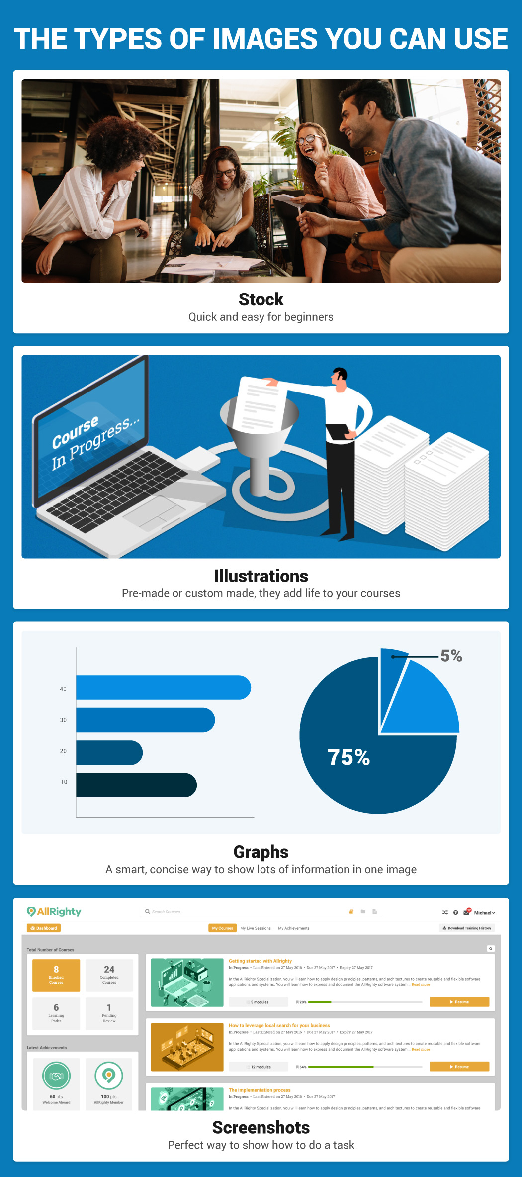 Image elearning infographic