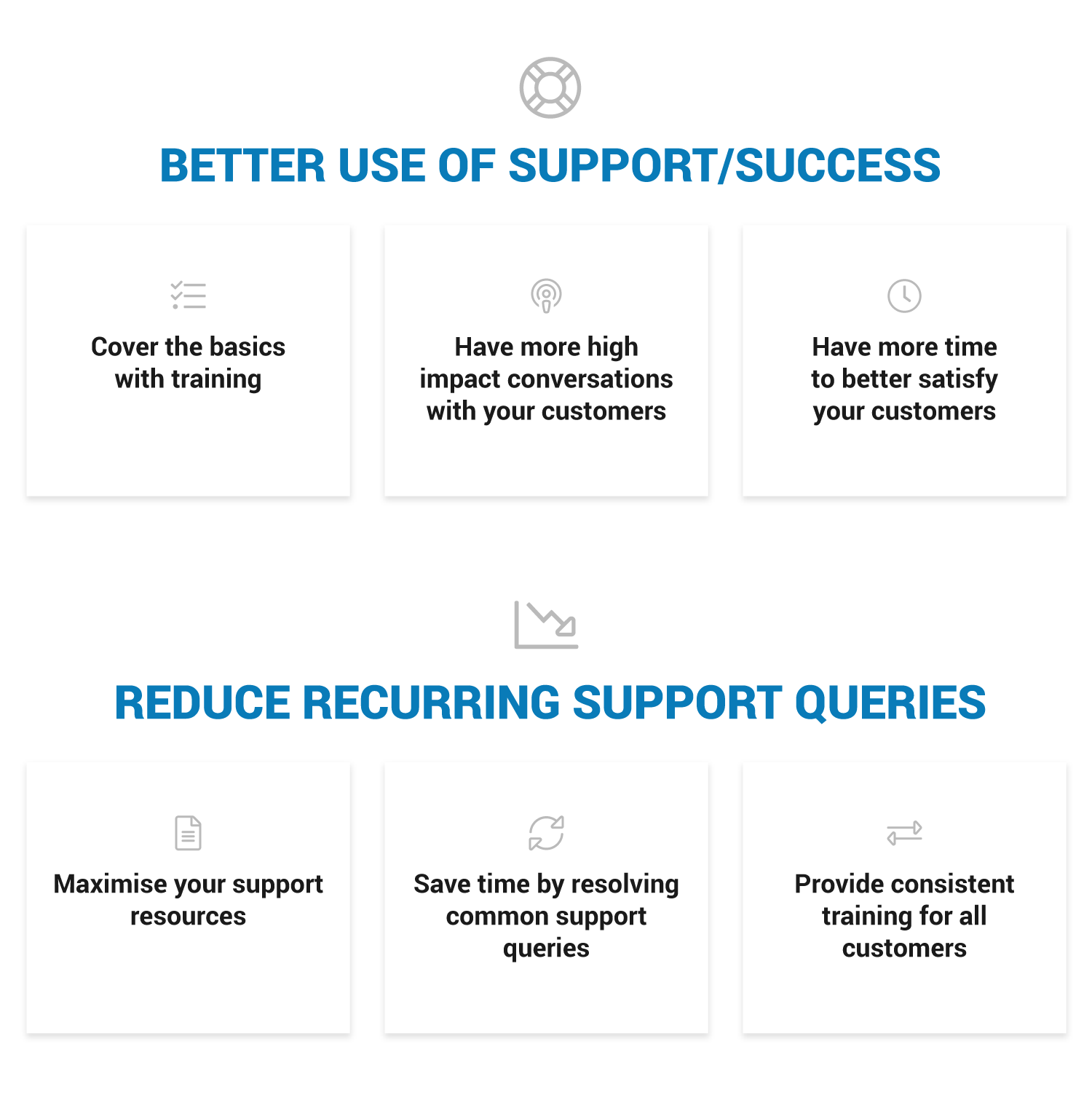 How to Improve Your Customer Support with an LMS